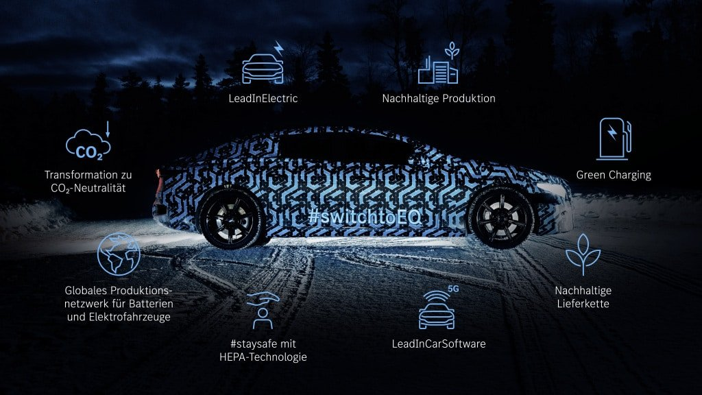 Mercedes-EQ Creates New Possibilities for a Promising Future