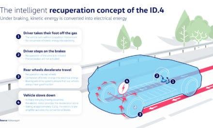 Brake or Coast? Intelligent Regen Braking on the VW ID.4